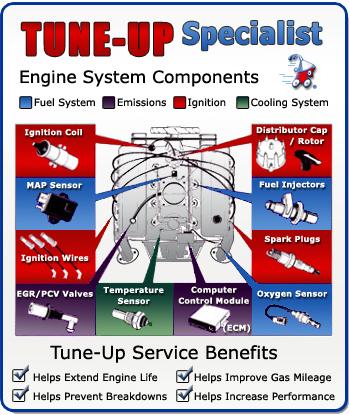 vehicle maintenance tune ups davenport moline il bi state auto service center. Black Bedroom Furniture Sets. Home Design Ideas