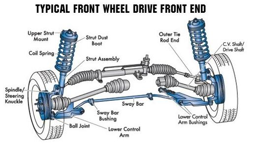Automobile Steering Parts : Steering suspension alignments davenport moline il